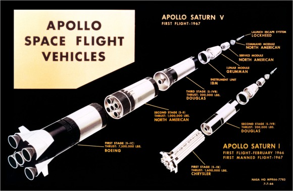 Apollo Spaceflight Vehicles